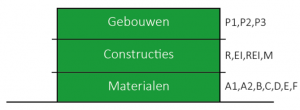 magnesium-oxide-plaatmateriaal-brandclassificatie-a1-nen-en13501-sinh-brandwerend-plaatmateriaal